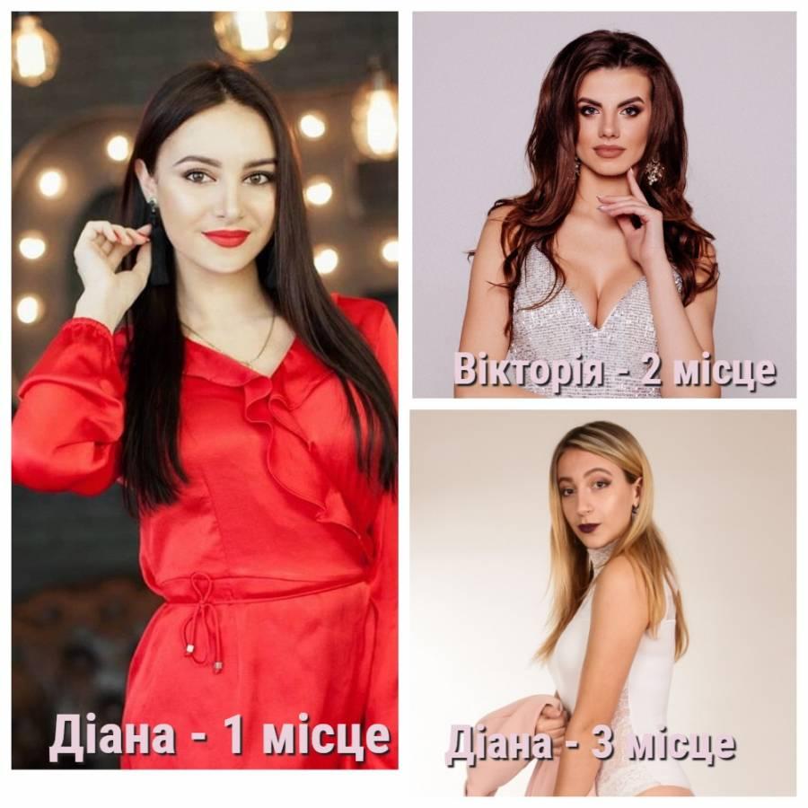 Результати голосування у конкурсі Miss RIA-2019