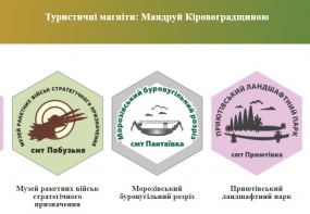 Туристичний портал Кіровоградщини презентовано