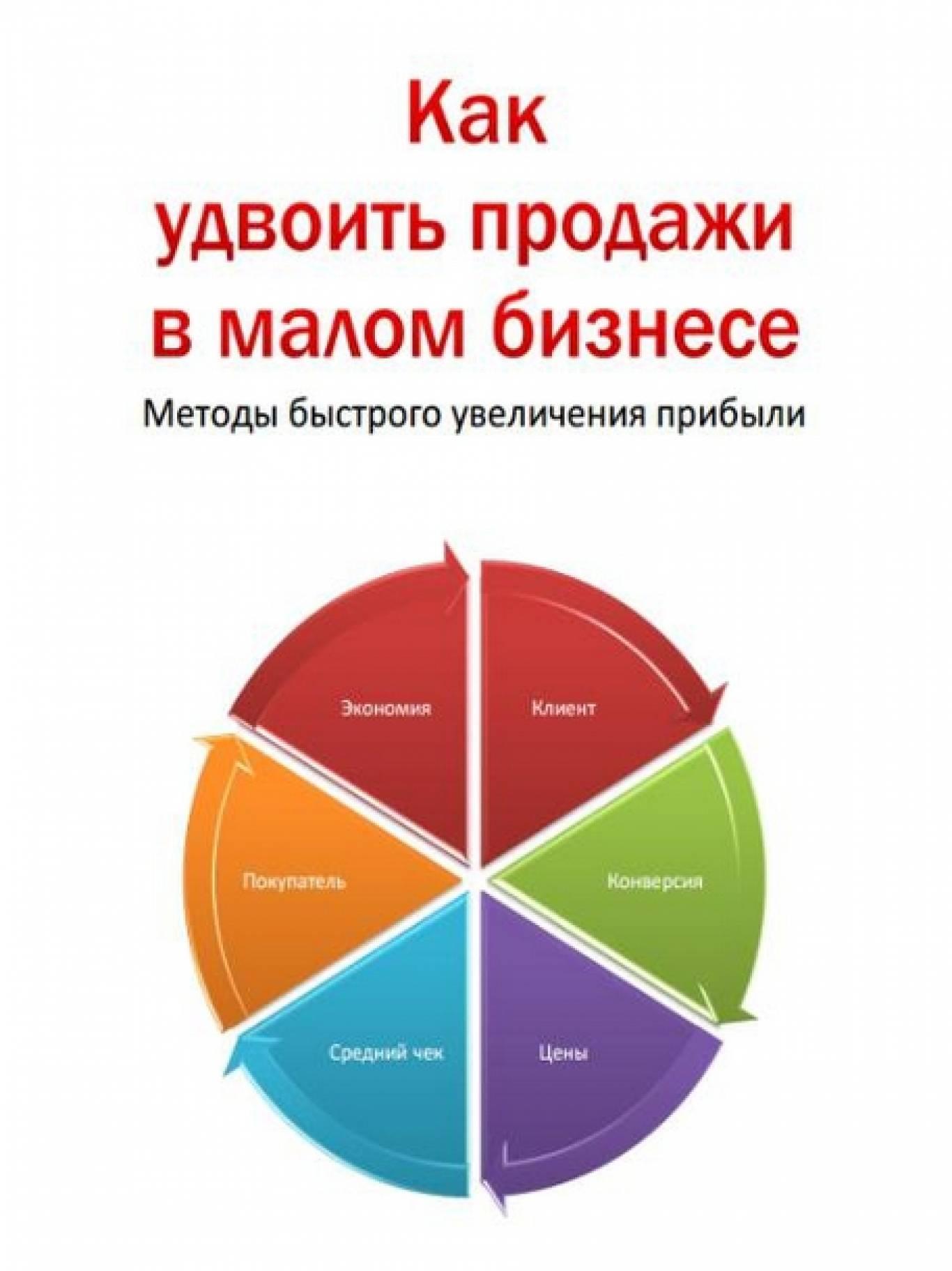 Бізнес-семінар «Як швидко подвоїти продажі в середньому та малому бізнесі»