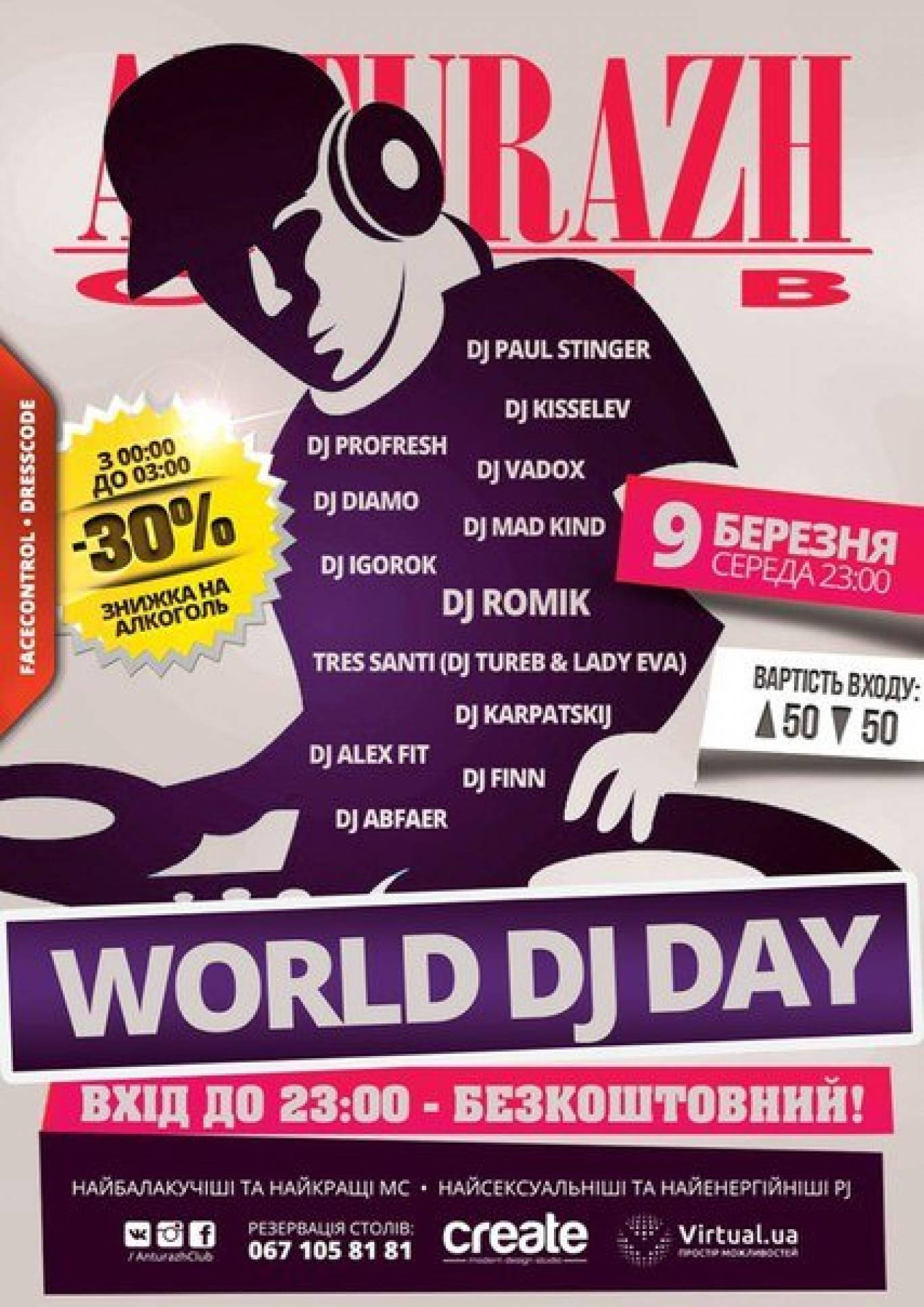 Вечірка World DJ day