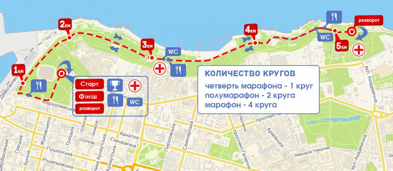 10-й Одесский Марафон Самопревосхождение