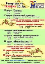 Репертуар Лялькового театру